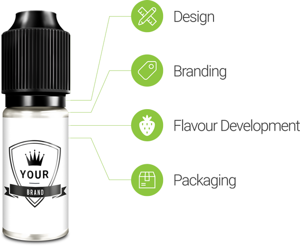 E-Liquid Design and Flavours